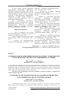 Научная статья на тему 'Features of the organization of the warehouses in logistics systems present conditions'
