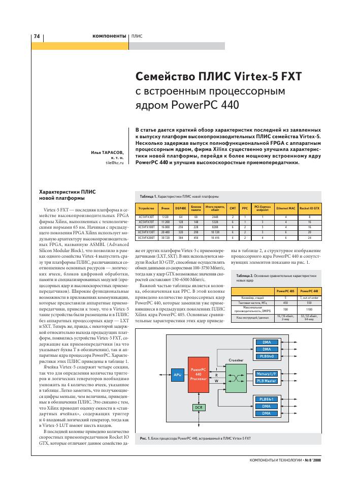 Семейство ПЛИС Virtex-5 FXT с встроенным процессорным ядром