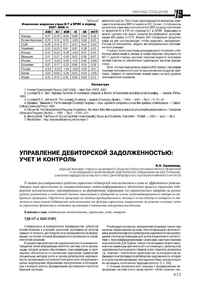 Решение бухгалтерской задачи с дебиторской задолженностью решение задачи 14 15 по алгебре