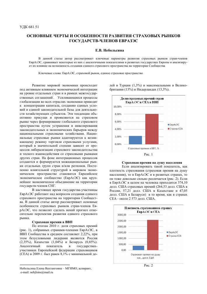 белгосстрах таблица размеров страховых выплат