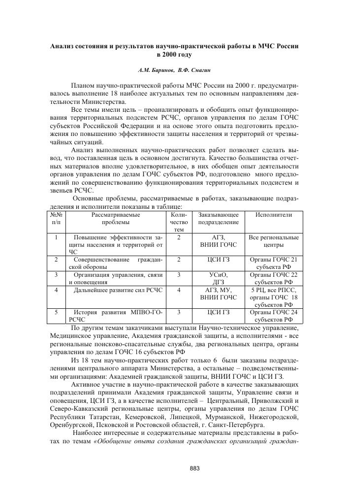 Должностная инструкция специалиста по гражданской обороне начальника штаба го лпу