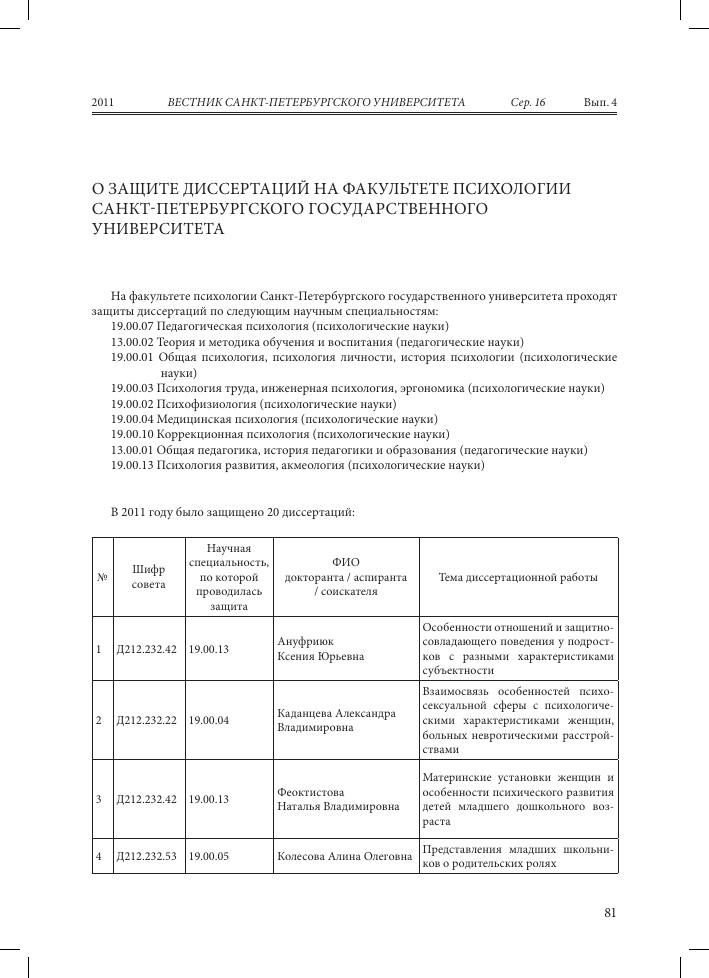 О защите диссертаций на факультете психологии Санкт Петербургского  Показать еще