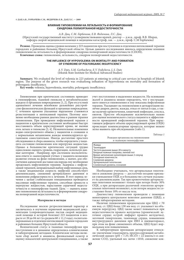 Гиповолемия – причины, симптомы, лечение