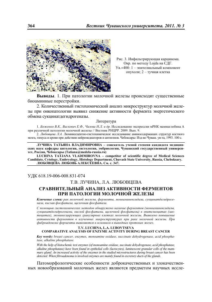 Анализ мочи Коптево