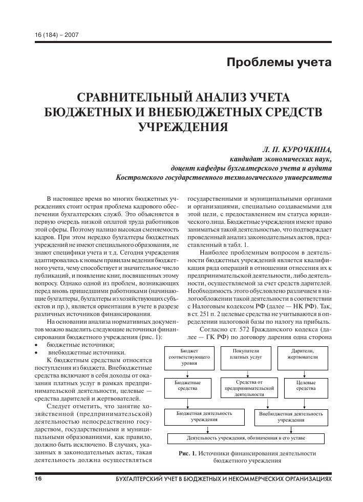Закрытие счетов бухгалтерского учета бюджет инструкция 25н