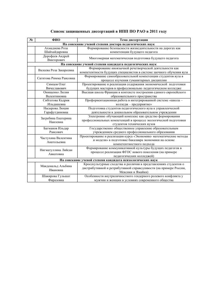 Список защищенных диссертаций в ИПП по РАО в году тема  Предварительный просмотр