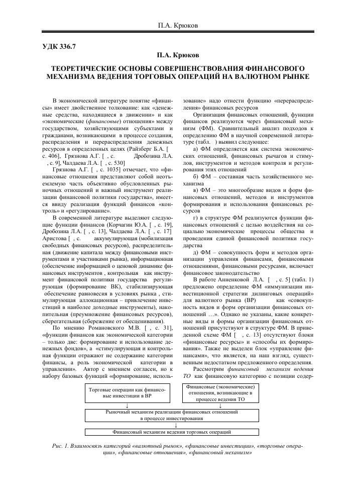 Валютный рынок форекс список литературы инвестиции для forex