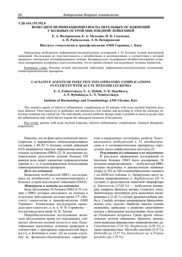 Справка о кодировании от алкоголизма Петровско-Разумовская