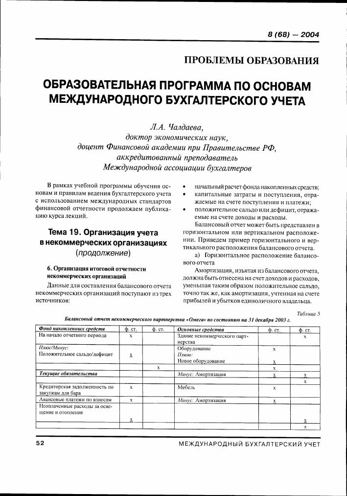 бухгалтерский учет некоммерческих организаций обучение