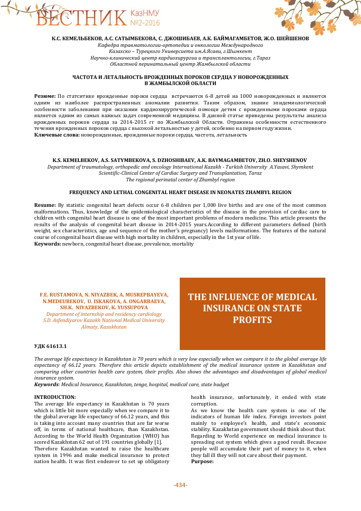 The influence of medical insurance on state profits – тема