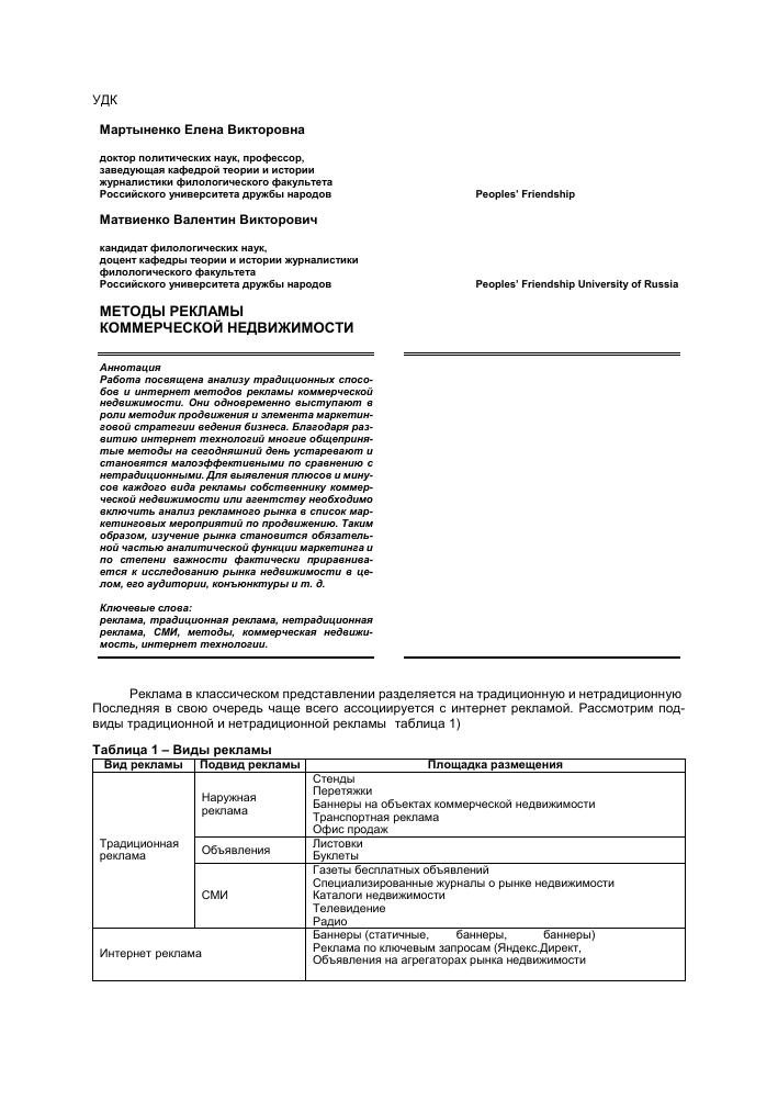 Методы продаж коммерческой недвижимости Аренда офиса 20 кв Воронцовская улица