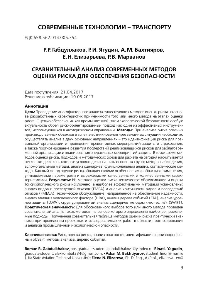 Проект оценка объектов интеллектуальной собственности