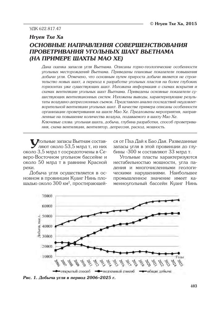 Размещение статей в Шахты журнал технология металлов размещение статей