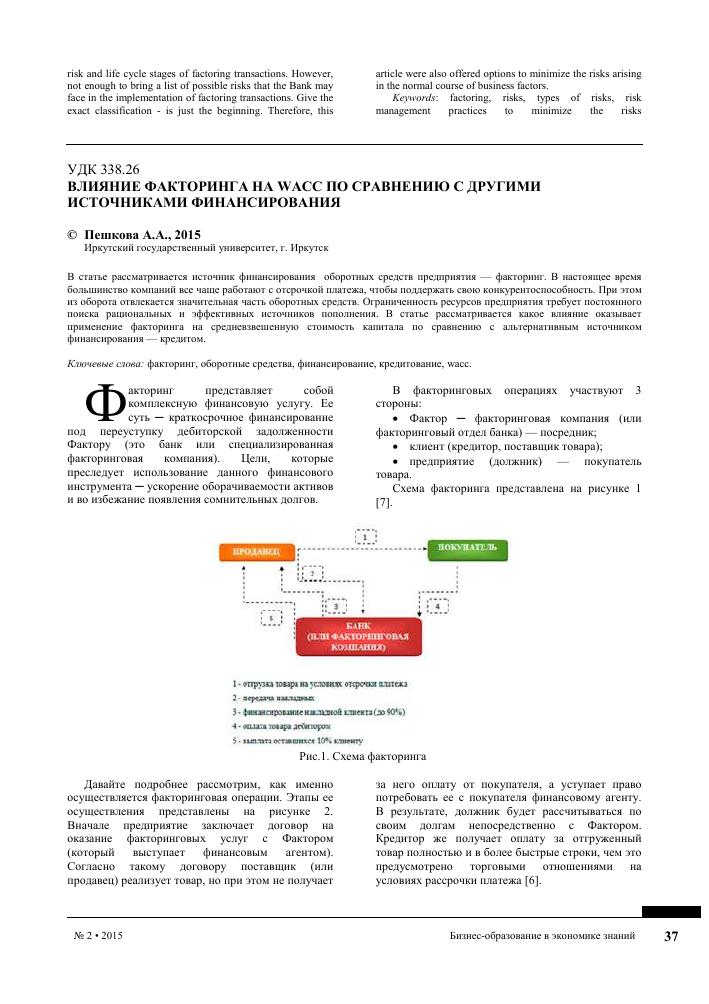 Факторинговая схема