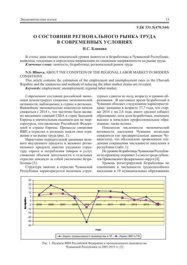 Показатели уровня и динамики занятых и безработных