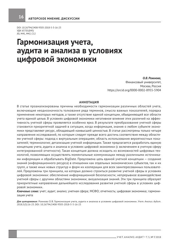Учет и анализ темы контрольных работ 6860