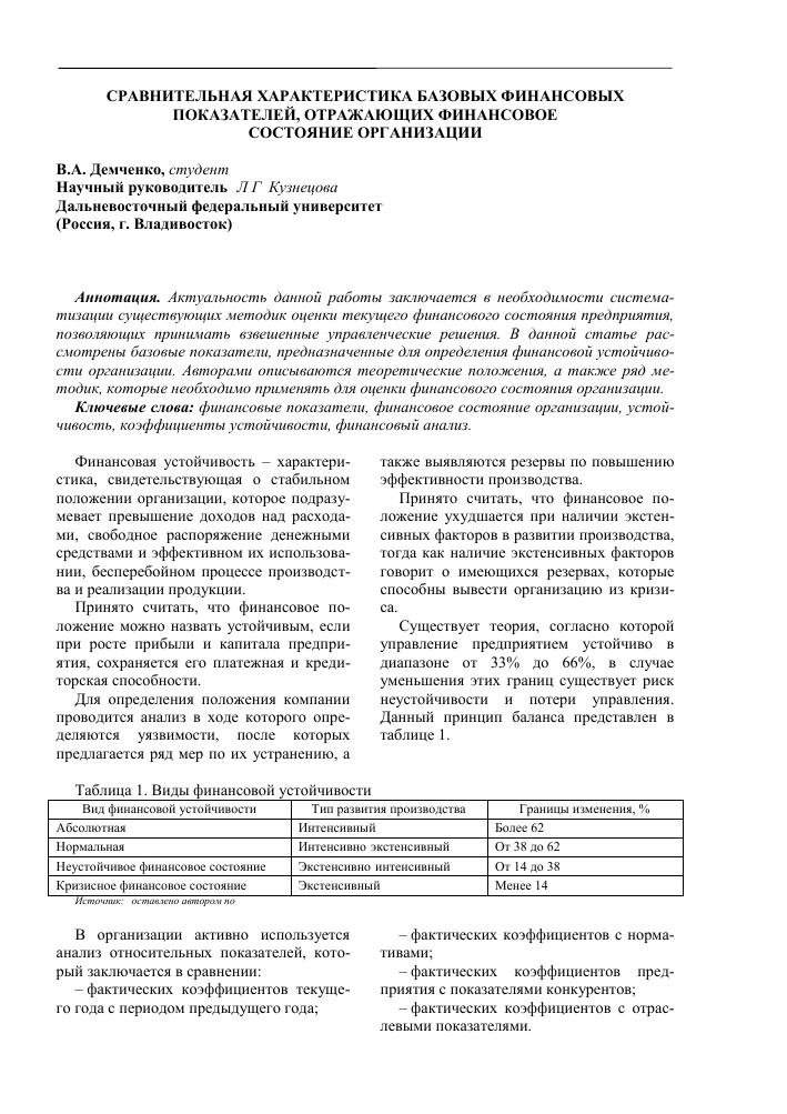 Показатели и методика оценки имущественного положения организации