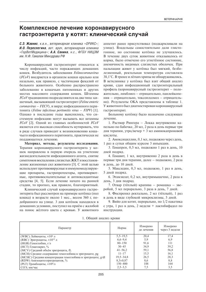 гамапрен коронавирус