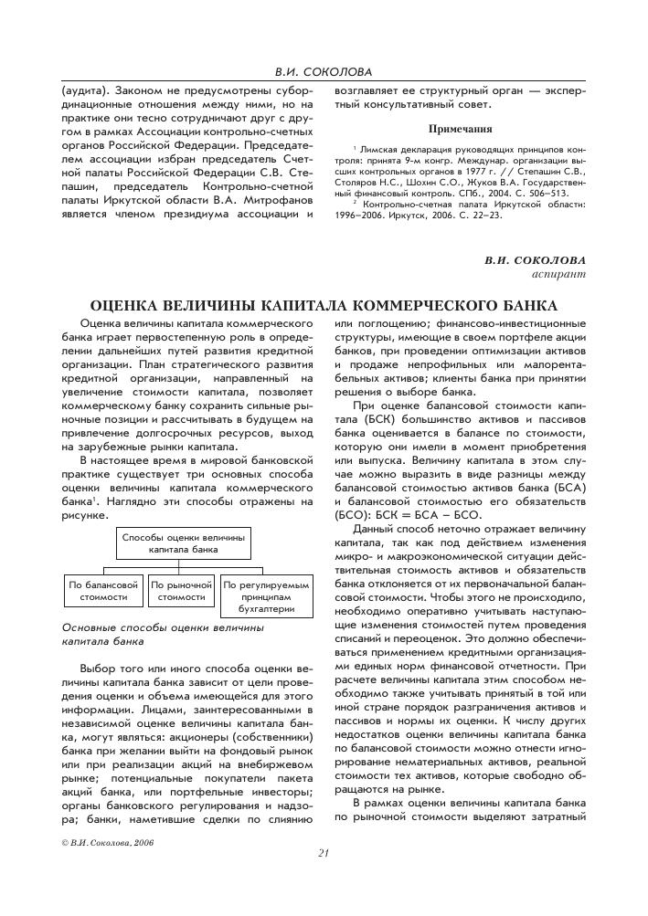 Оценка капитала кредитной организации
